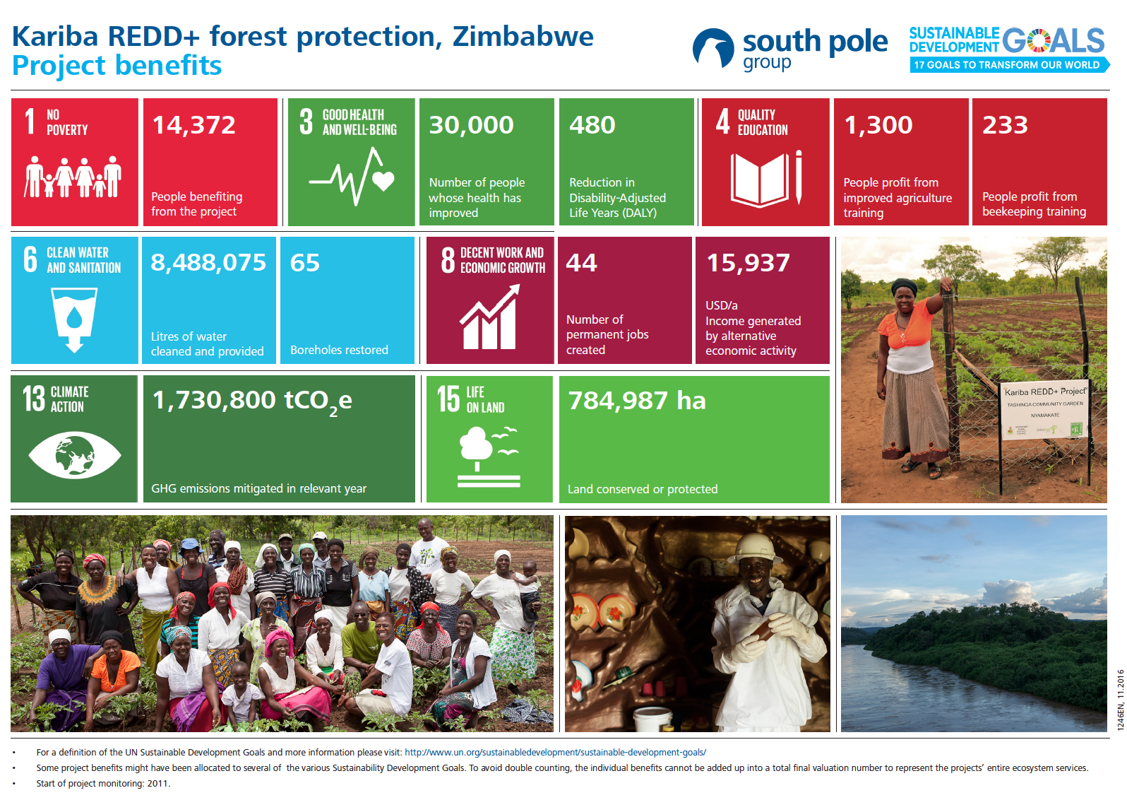 Kariba REDD+ forest protection, Zimbabwe: Project Benefits